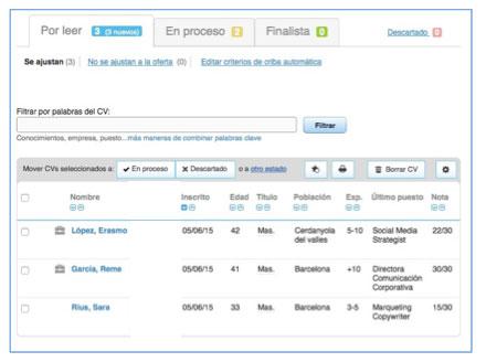 gestion-candidaturas-2